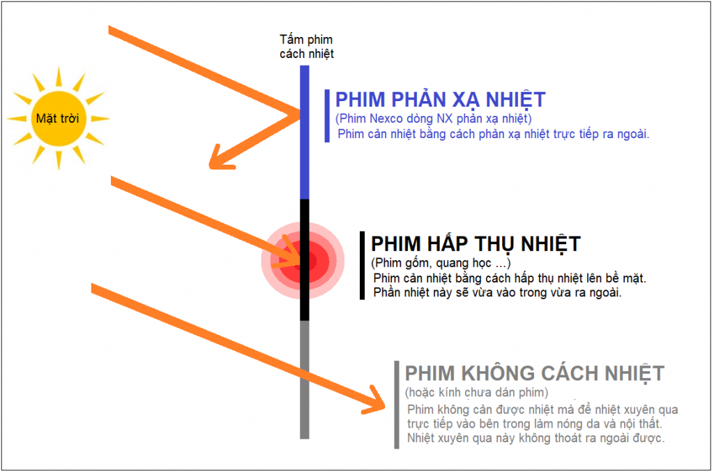 nguyen ly cach nhiet 10.png